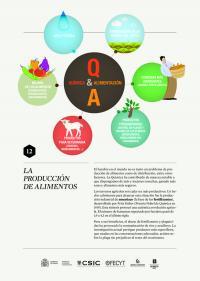 La producción de alimentos