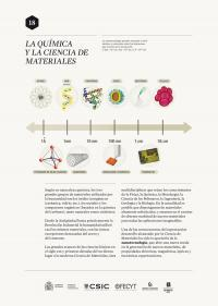 La Química y la Ciencia de materiales