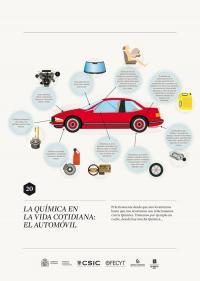 La Química en la vida cotidiana: El automóvil